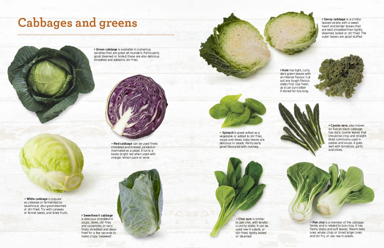 Supermarket_cookbook_by_Designbite_4