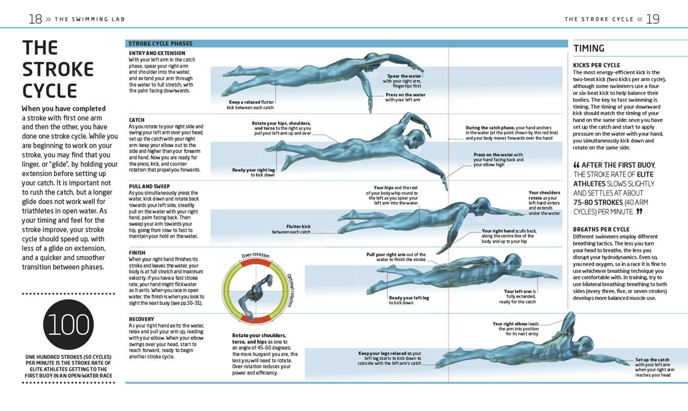 Triathlon_book_design_by_Designbite_2.jpg
